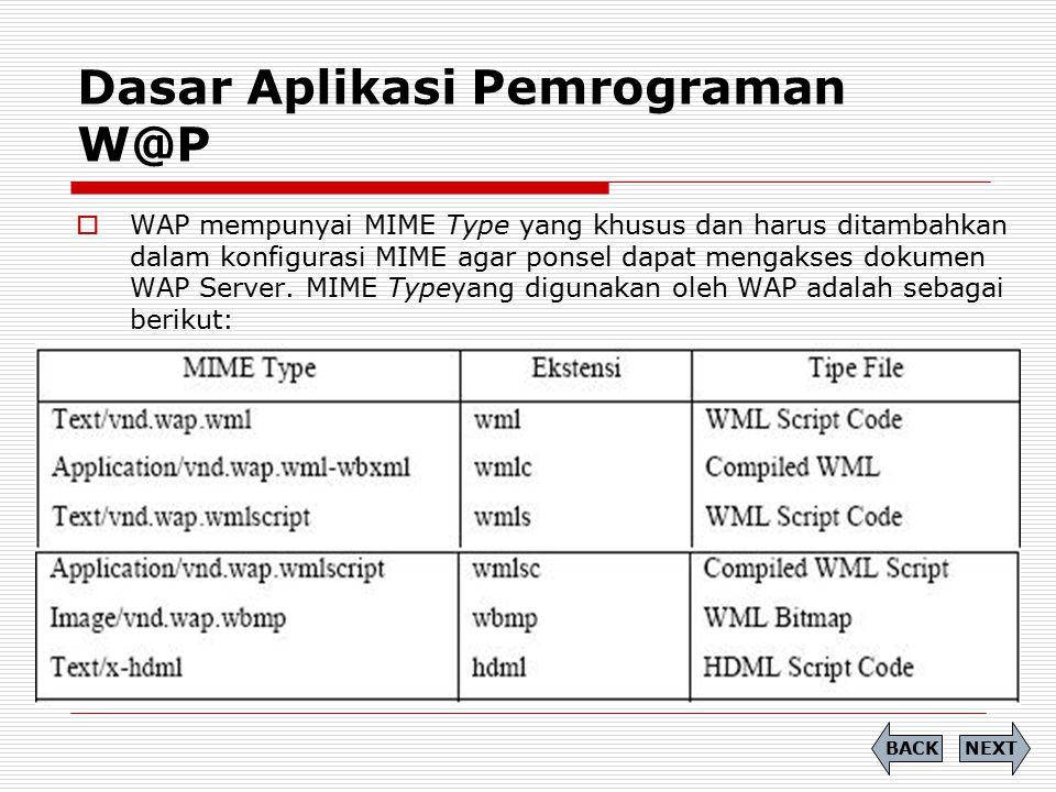 Dasar Aplikasi Pemrograman W@P  WAP mempunyai MIME Type yang khusus dan harus ditambahkan dalam konfigurasi MIME agar ponsel dapat mengakses dokumen