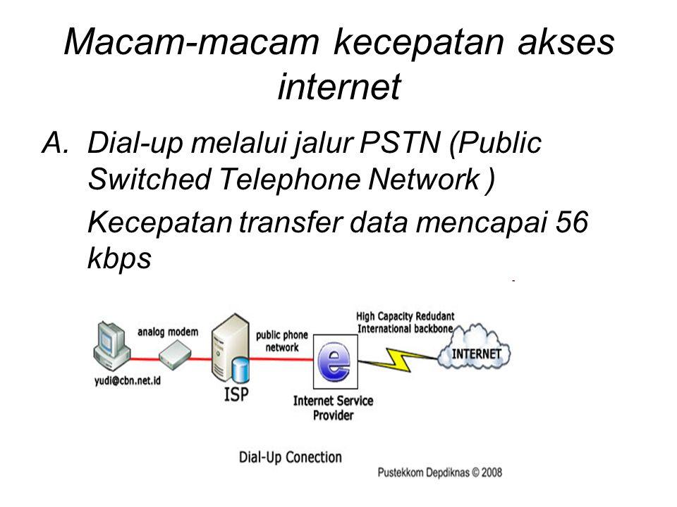 Macam-macam kecepatan akses internet A.Dial-up melalui jalur PSTN (Public Switched Telephone Network ) Kecepatan transfer data mencapai 56 kbps