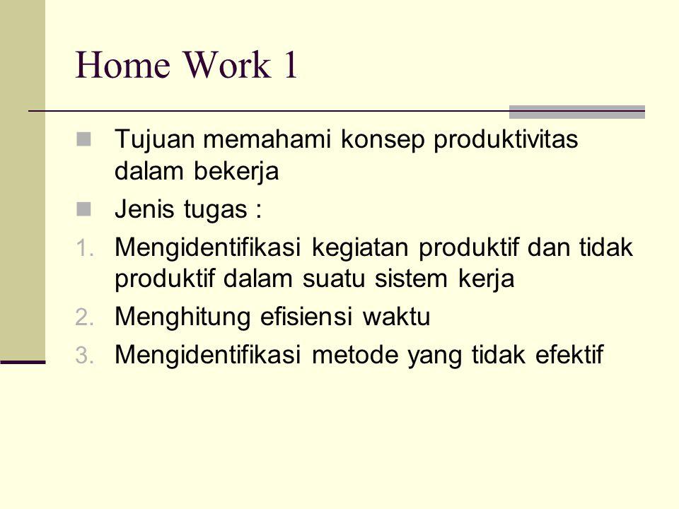 Home Work 1 Tujuan memahami konsep produktivitas dalam bekerja Jenis tugas : 1. Mengidentifikasi kegiatan produktif dan tidak produktif dalam suatu si