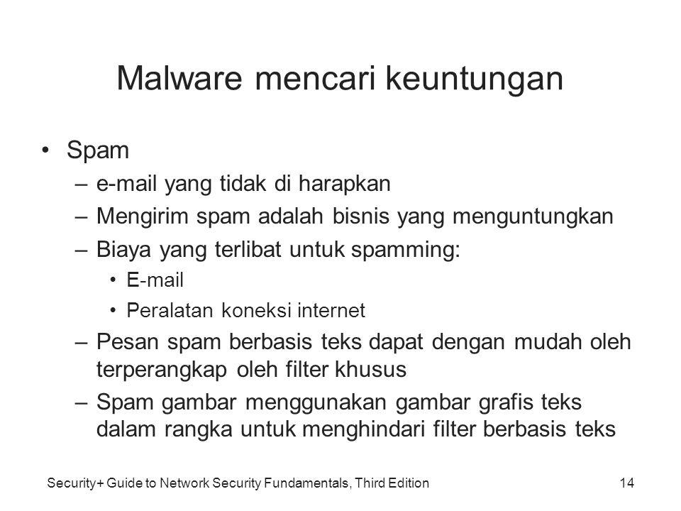 Security+ Guide to Network Security Fundamentals, Third Edition Malware mencari keuntungan Spam –e-mail yang tidak di harapkan –Mengirim spam adalah b