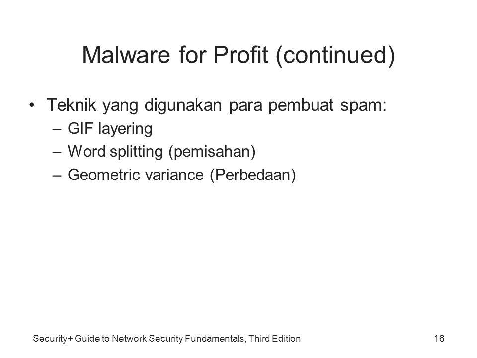 Security+ Guide to Network Security Fundamentals, Third Edition Malware for Profit (continued) Teknik yang digunakan para pembuat spam: –GIF layering