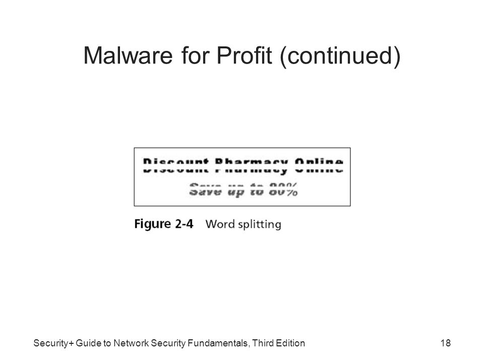 Security+ Guide to Network Security Fundamentals, Third Edition18 Malware for Profit (continued)