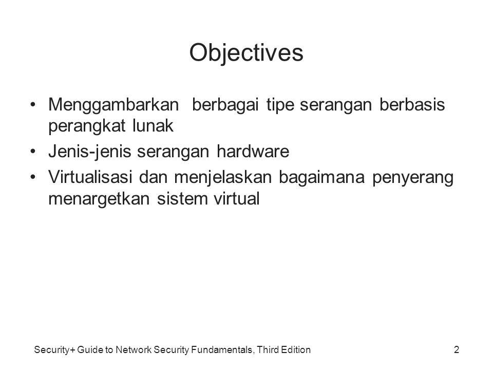 Security+ Guide to Network Security Fundamentals, Third Edition Objectives Menggambarkan berbagai tipe serangan berbasis perangkat lunak Jenis-jenis s