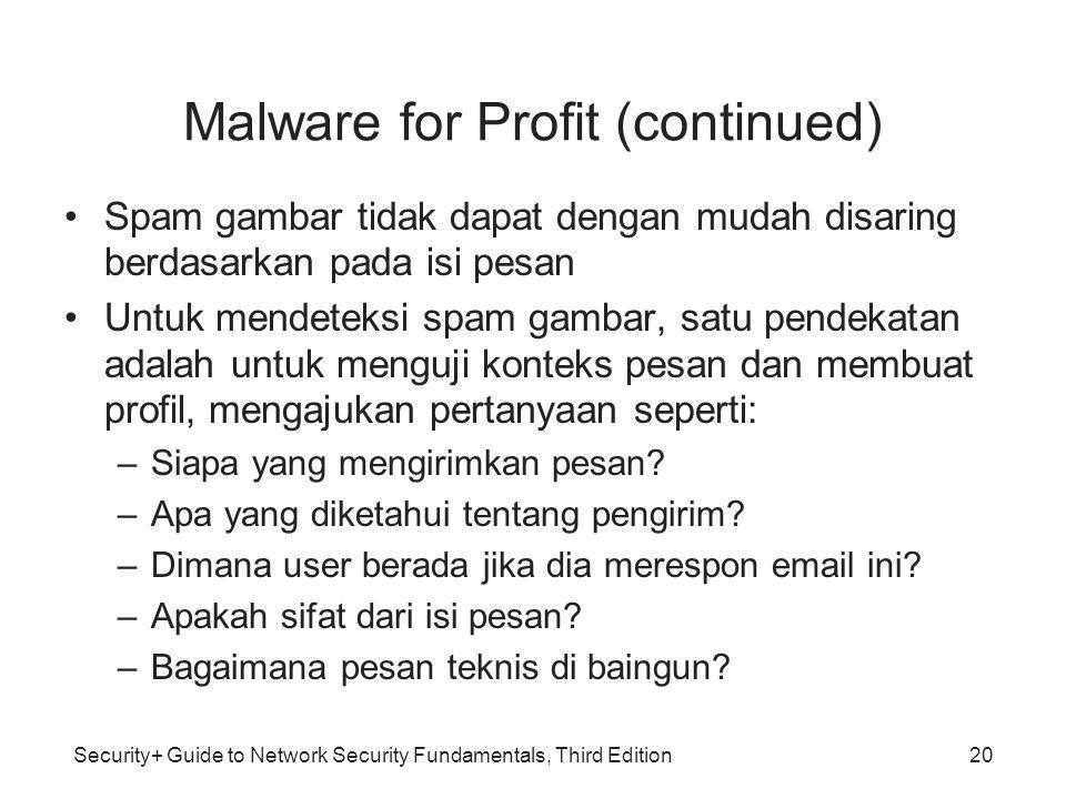 Security+ Guide to Network Security Fundamentals, Third Edition Malware for Profit (continued) Spam gambar tidak dapat dengan mudah disaring berdasark