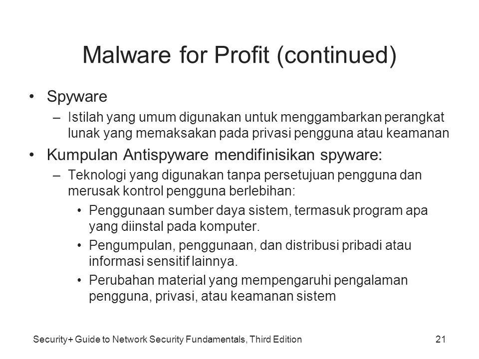 Security+ Guide to Network Security Fundamentals, Third Edition Malware for Profit (continued) Spyware –Istilah yang umum digunakan untuk menggambarka