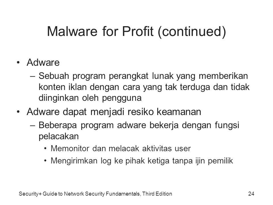 Security+ Guide to Network Security Fundamentals, Third Edition Malware for Profit (continued) Adware –Sebuah program perangkat lunak yang memberikan