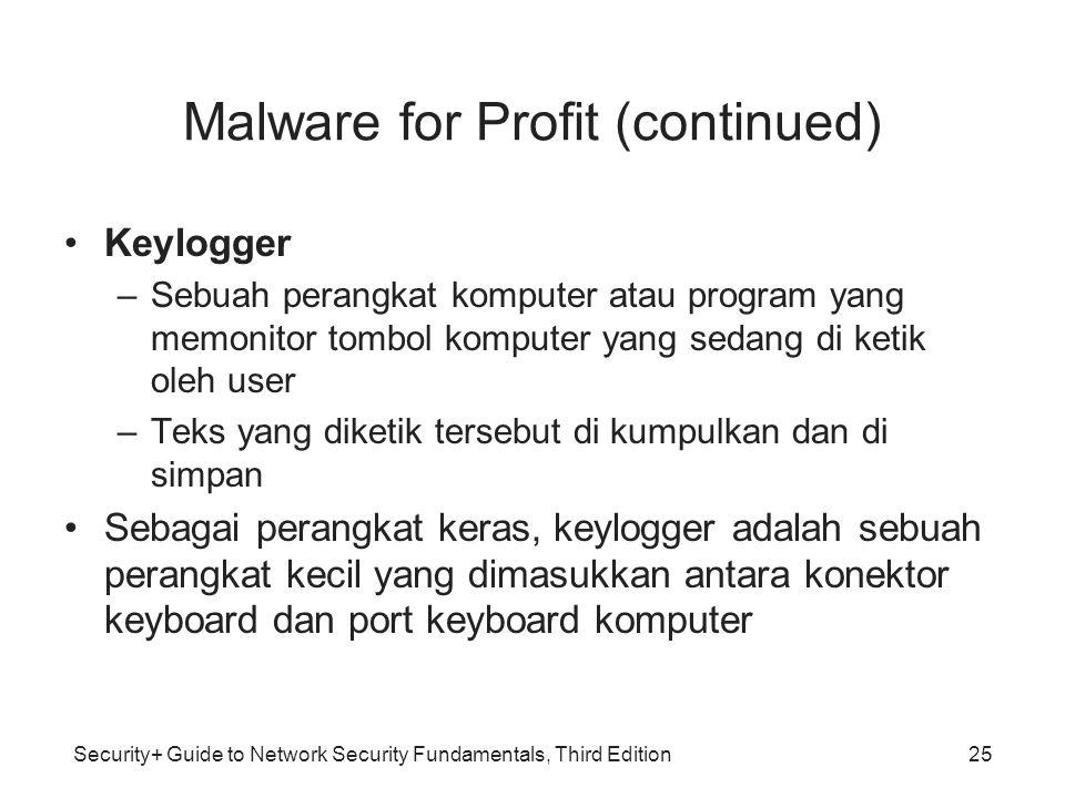 Security+ Guide to Network Security Fundamentals, Third Edition Malware for Profit (continued) Keylogger –Sebuah perangkat komputer atau program yang