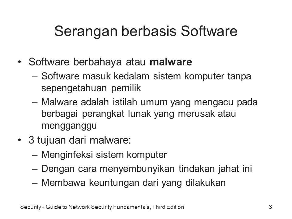 Security+ Guide to Network Security Fundamentals, Third Edition Malware (Menginfeksi) Virus –Program yang bersembunyi menyerang dokumen lain atau program dan mengeksekusi ketika dokumen atau program tsb di buka.