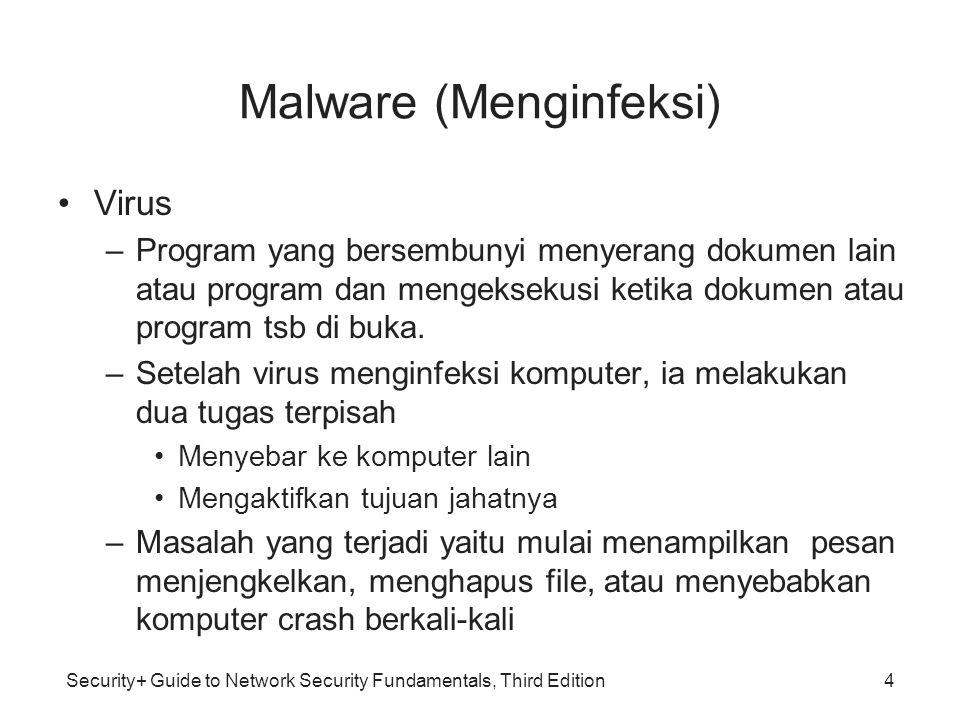 Security+ Guide to Network Security Fundamentals, Third Edition Malware (Menginfeksi) Virus –Program yang bersembunyi menyerang dokumen lain atau prog