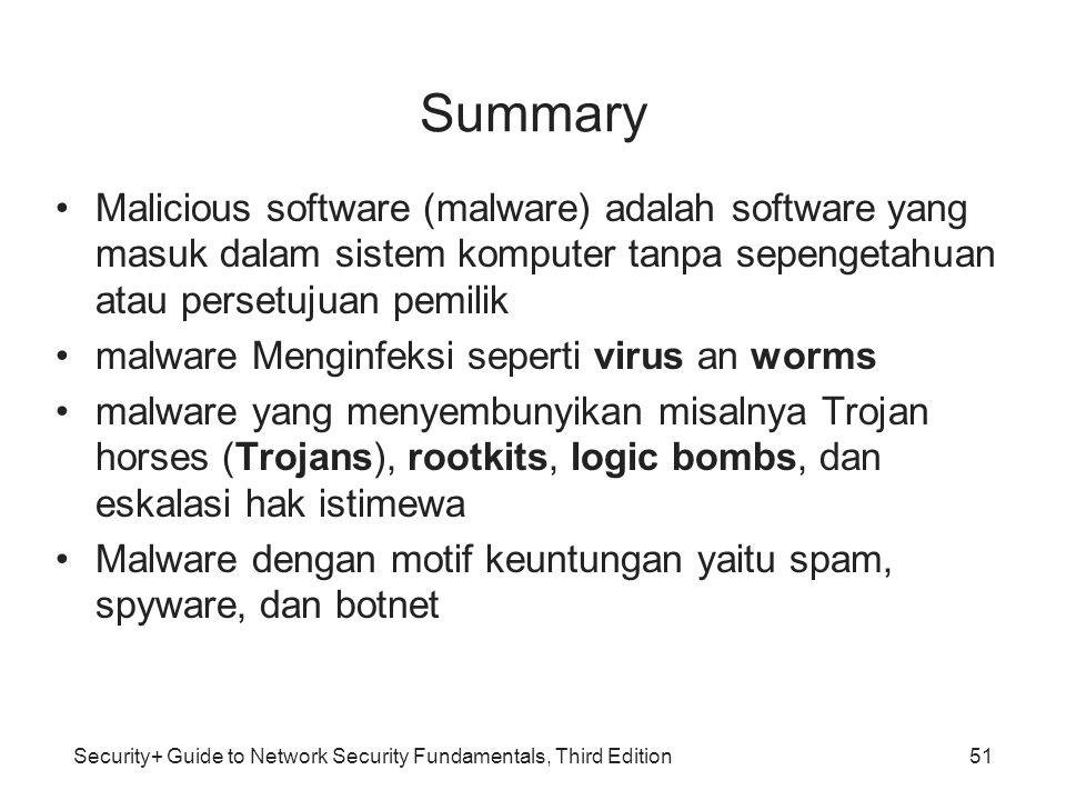 Security+ Guide to Network Security Fundamentals, Third Edition Summary Malicious software (malware) adalah software yang masuk dalam sistem komputer