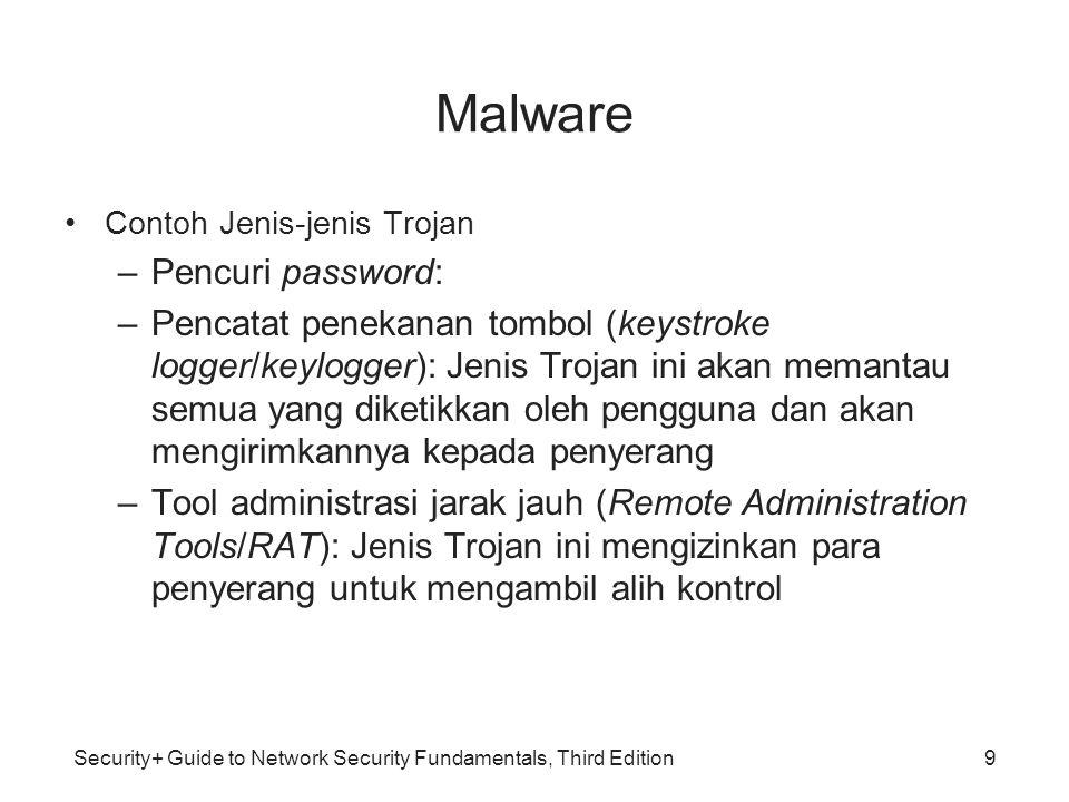 Security+ Guide to Network Security Fundamentals, Third Edition Malware (continued) Rootkit (continued) –Satu set perangkat lunak yang digunakan oleh penyusup untuk masuk ke komputer, mendapatkan hak istimewa untuk melakukan fungsi yang tidak sah, dan kemudian menyembunyikan semua jejak keberadaannya –Tujuannya adalah rootkit untuk menyembunyikan kehadiran jenis lain dari perangkat lunak berbahaya –Rootkit berfungsi dengan mengganti perintah sistem operasi dengan versi modifikasi Yang secara khusus dirancang untuk mengabaikan aktivitas berbahaya sehingga dapat lolos deteksi –Mendeteksi dan menghapus rootkit sulit dilakukan Dengan mengformat ulang hardisk dan menginstal ulang SO 10