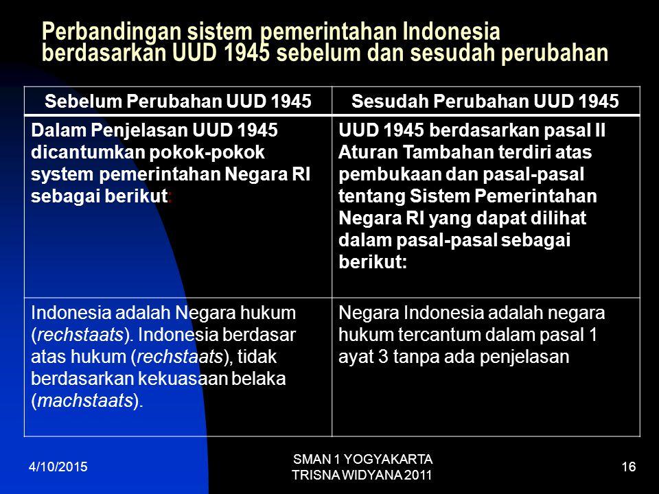 Perbandingan sistem pemerintahan Indonesia berdasarkan UUD 1945 sebelum dan sesudah perubahan Sebelum Perubahan UUD 1945Sesudah Perubahan UUD 1945 Dalam Penjelasan UUD 1945 dicantumkan pokok-pokok system pemerintahan Negara RI sebagai berikut: UUD 1945 berdasarkan pasal II Aturan Tambahan terdiri atas pembukaan dan pasal-pasal tentang Sistem Pemerintahan Negara RI yang dapat dilihat dalam pasal-pasal sebagai berikut: Indonesia adalah Negara hukum (rechstaats).