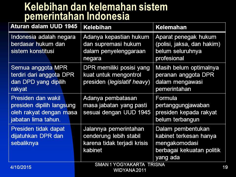 Kelebihan dan kelemahan sistem pemerintahan Indonesia Aturan dalam UUD 1945 KelebihanKelemahan Indonesia adalah negara berdasar hukum dan sistem konstitusi Adanya kepastian hukum dan supremasi hukum dalam penyelenggaraan negara Aparat penegak hukum (polisi, jaksa, dan hakim) belum seluruhnya profesional Semua anggota MPR terdiri dari anggota DPR dan DPD yang dipilih rakyat DPR memiliki posisi yang kuat untuk mengontrol presiden (legislatif heavy) Masih belum optimalnya peranan anggota DPR dalam mengawasi pemerintahan Presiden dan wakil presiden dipilih langsung oleh rakyat dengan masa jabatan lima tahun.