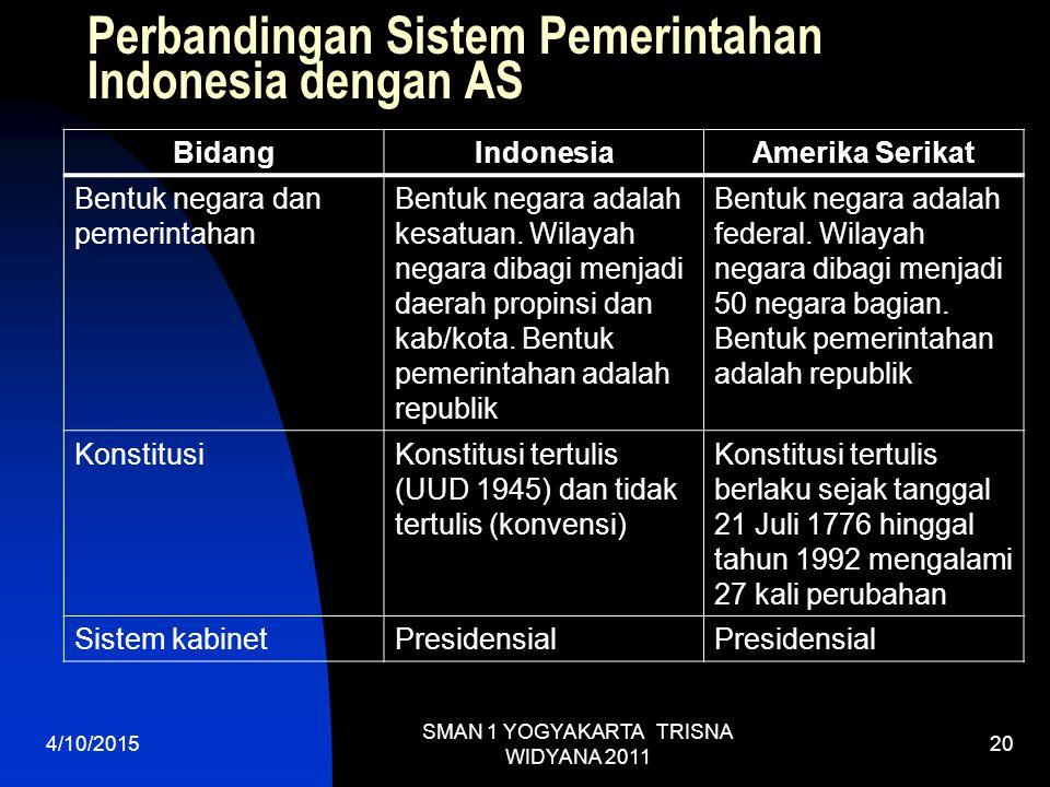 Perbandingan Sistem Pemerintahan Indonesia dengan AS BidangIndonesiaAmerika Serikat Bentuk negara dan pemerintahan Bentuk negara adalah kesatuan.