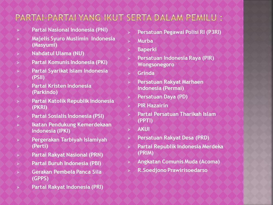  Partai Nasional Indonesia (PNI)  Majelis Syuro Muslimin Indonesia (Masyumi)  Nahdatul Ulama (NU)  Partai Komunis Indonesia (PKI)  Partai Syarikat Islam Indonesia (PSII)  Partai Kristen Indonesia (Parkindo)  Partai Katolik Republik Indonesia (PKRI)  Partai Sosialis Indonesia (PSI)  Ikatan Pendukung Kemerdekaan Indonesia (IPKI)  Pergerakan Tarbiyah Islamiyah (Perti)  Partai Rakyat Nasional (PRN)  Partai Buruh Indonesia (PBI)  Gerakan Pembela Panca Sila (GPPS)  Partai Rakyat Indonesia (PRI)  Persatuan Pegawai Polisi RI (P3RI)  Murba  Baperki  Persatuan Indonesia Raya (PIR) Wongsonegoro  Grinda  Persatuan Rakyat Marhaen Indonesia (Permai)  Persatuan Daya (PD)  PIR Hazairin  Partai Persatuan Tharikah Islam (PPTI)  AKUI  Persatuan Rakyat Desa (PRD)  Partai Republik Indonesia Merdeka (PRIM)  Angkatan Comunis Muda (Acoma)  R.Soedjono Prawirisoedarso
