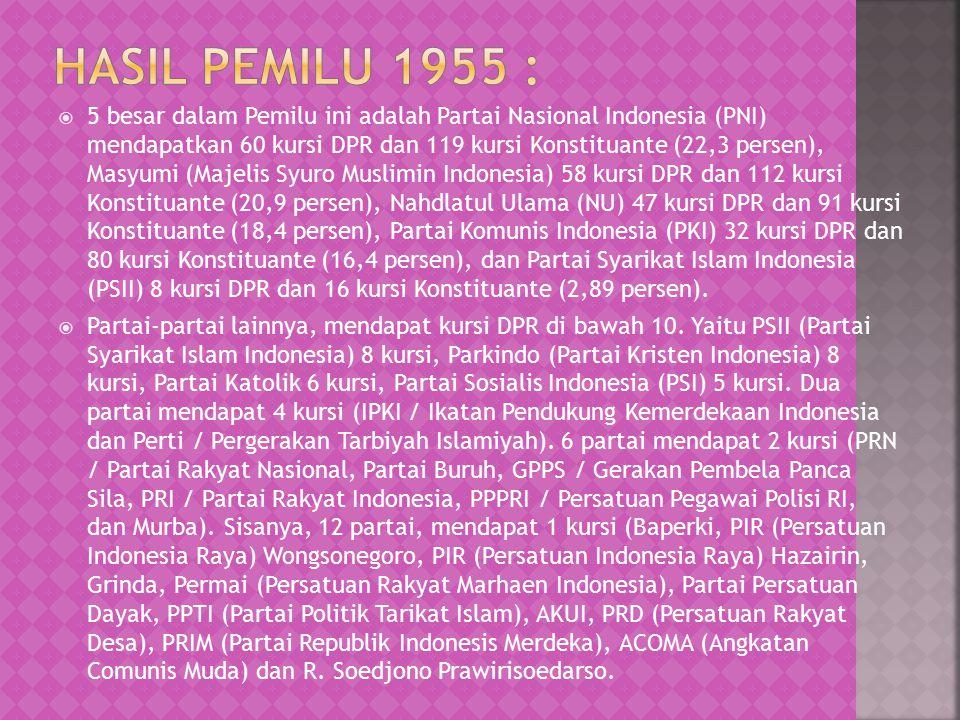  5 besar dalam Pemilu ini adalah Partai Nasional Indonesia (PNI) mendapatkan 60 kursi DPR dan 119 kursi Konstituante (22,3 persen), Masyumi (Majelis Syuro Muslimin Indonesia) 58 kursi DPR dan 112 kursi Konstituante (20,9 persen), Nahdlatul Ulama (NU) 47 kursi DPR dan 91 kursi Konstituante (18,4 persen), Partai Komunis Indonesia (PKI) 32 kursi DPR dan 80 kursi Konstituante (16,4 persen), dan Partai Syarikat Islam Indonesia (PSII) 8 kursi DPR dan 16 kursi Konstituante (2,89 persen).