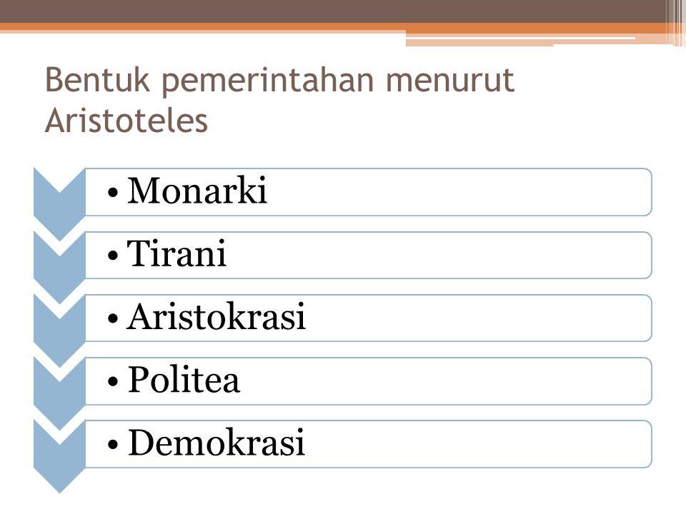 Bentuk pemerintahan menurut Plato AristokrasiTimokrasiOligarkiDemokrasiTirani