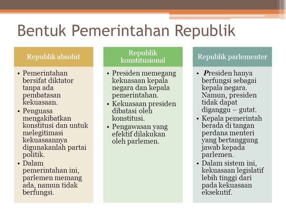 Monarki parlementer Monarki parlementer adalah bentuk pemerintahan dalam suatu negara yang dikepalai oleh seorang raja dengan menempatkan parlemen (DP