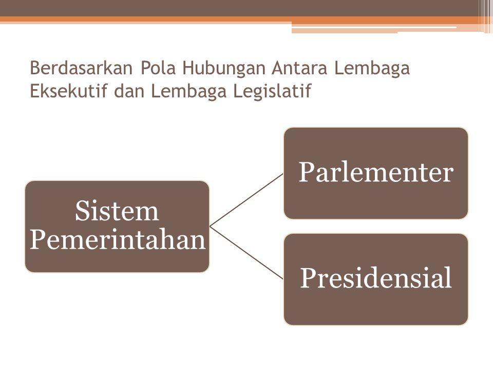 Bentuk Pemerintahan Republik Republik absolut Pemerintahan bersifat diktator tanpa ada pembatasan kekuasaan. Penguasa mengakibatkan konstitusi dan unt