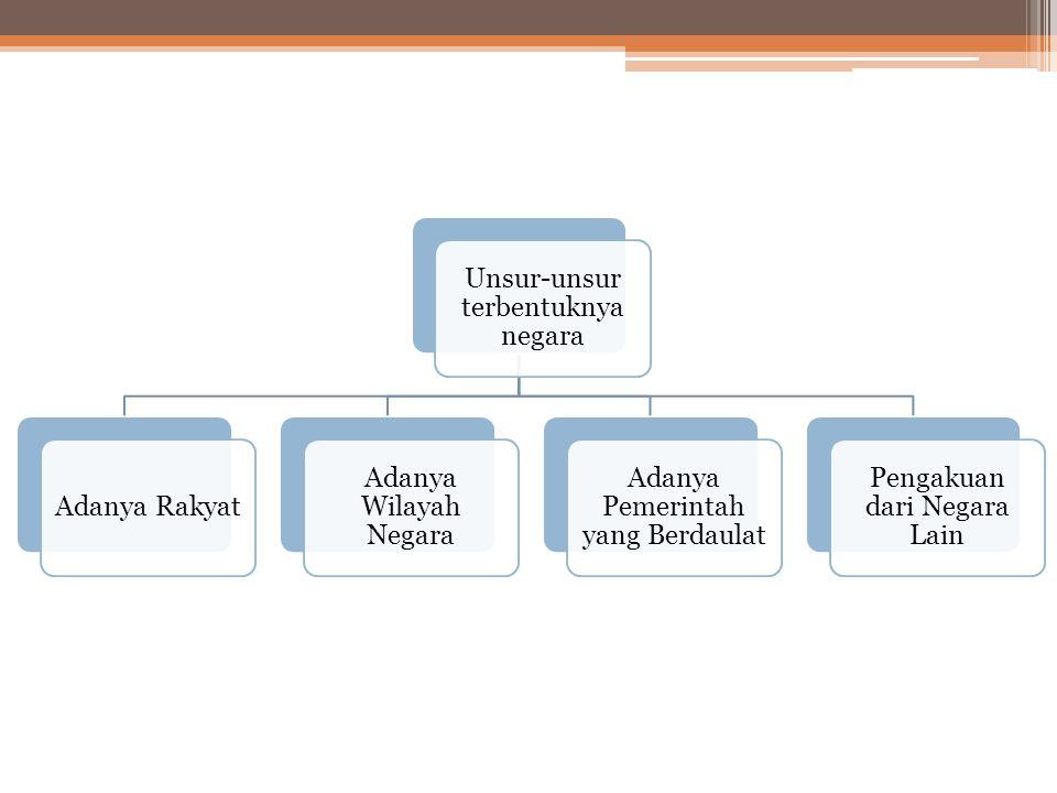 Eksekutif dalam sistem parlementer adalah kabinet.