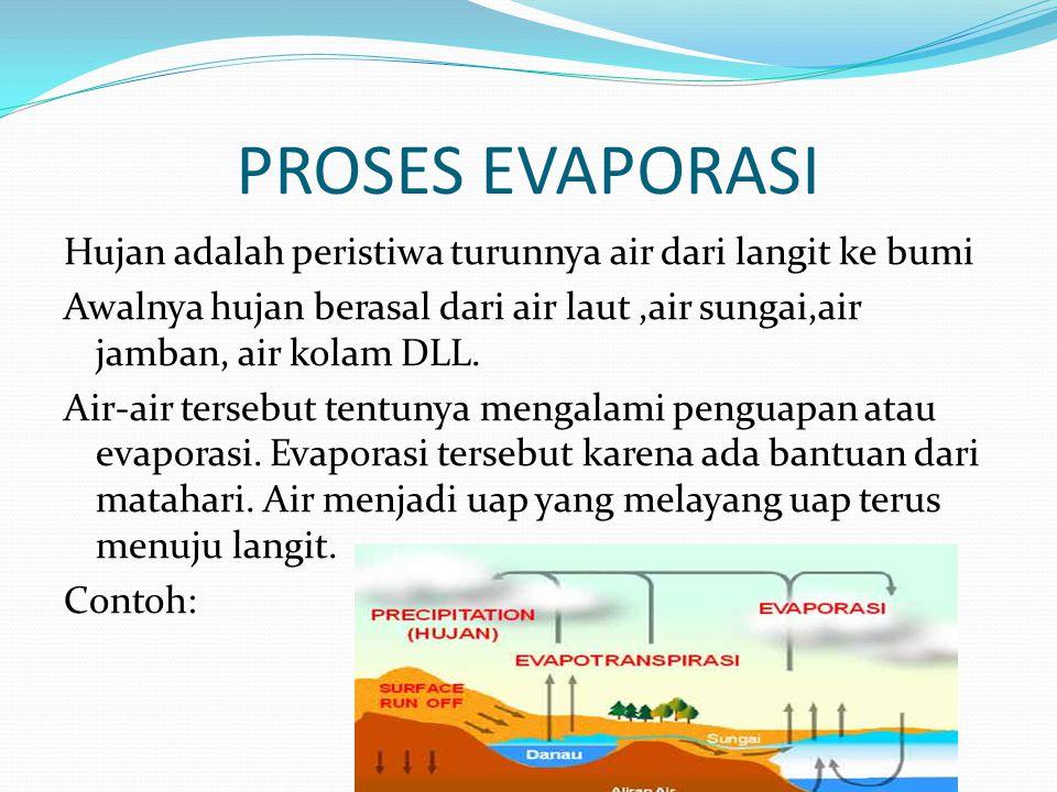 PROSES EVAPORASI Hujan adalah peristiwa turunnya air dari langit ke bumi Awalnya hujan berasal dari air laut,air sungai,air jamban, air kolam DLL. Air