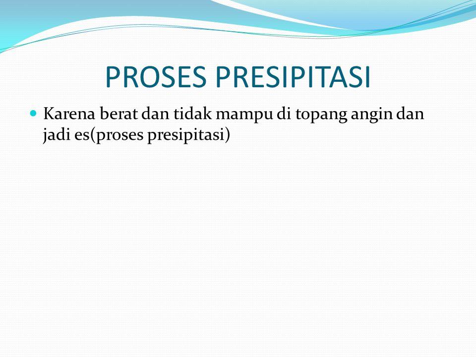 PROSES PRESIPITASI Karena berat dan tidak mampu di topang angin dan jadi es(proses presipitasi)