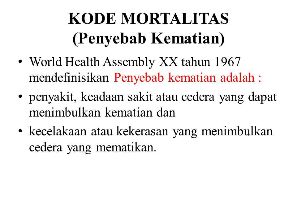 KODE MORTALITAS (Penyebab Kematian) World Health Assembly XX tahun 1967 mendefinisikan Penyebab kematian adalah : penyakit, keadaan sakit atau cedera yang dapat menimbulkan kematian dan kecelakaan atau kekerasan yang menimbulkan cedera yang mematikan.