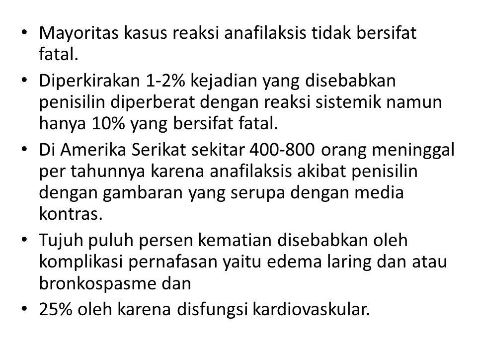 Mayoritas kasus reaksi anafilaksis tidak bersifat fatal. Diperkirakan 1-2% kejadian yang disebabkan penisilin diperberat dengan reaksi sistemik namun