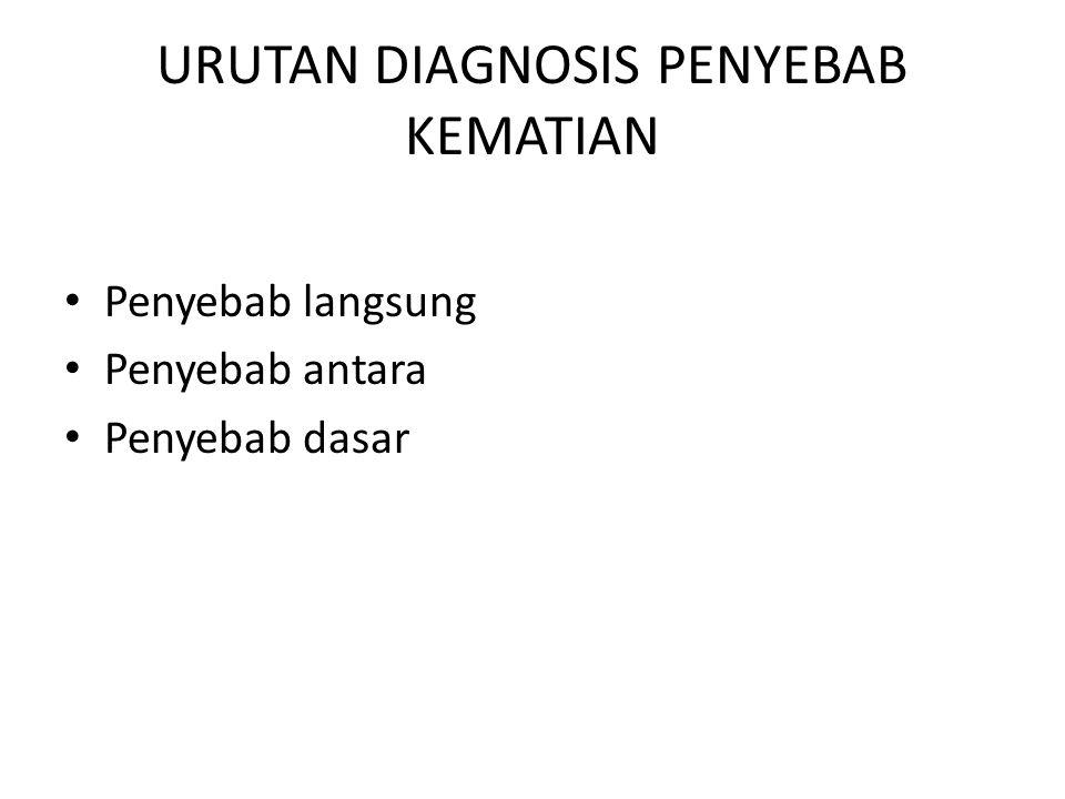 Infeksi yang terjadi akibat infus, tranfusi dan terapi suntikan Infeksi Sepsis Septikemia Septik shock