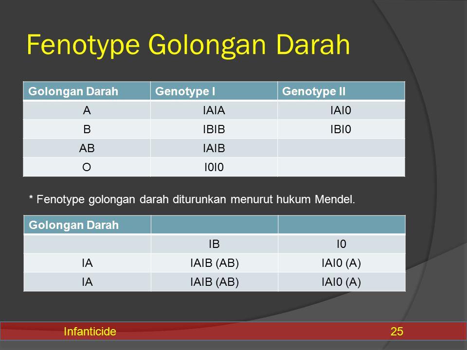 Fenotype Golongan Darah Golongan DarahGenotype IGenotype II AIAIAIAI0 BIBIBIBI0 ABIAIB OI0I0 Infanticide25 * Fenotype golongan darah diturunkan menuru