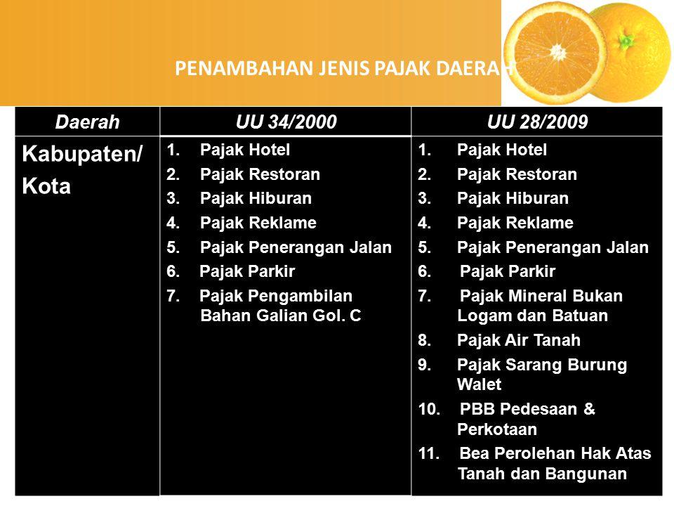 enny, 2008 DaerahUU 34/2000UU 28/2009 Kabupaten/ Kota 1.Pajak Hotel 2.Pajak Restoran 3.Pajak Hiburan 4.Pajak Reklame 5.Pajak Penerangan Jalan 6. Pajak
