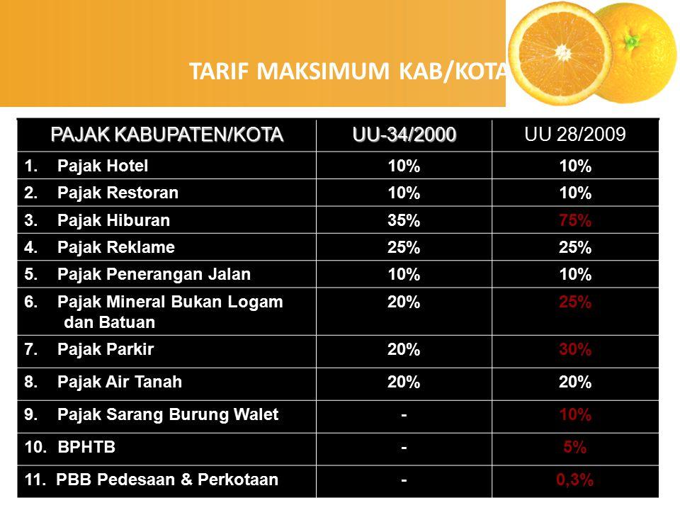 enny, 2008 PAJAK KABUPATEN/KOTA UU-34/2000UU 28/2009 1. Pajak Hotel10% 2. Pajak Restoran10% 3. Pajak Hiburan35%75% 4. Pajak Reklame25% 5. Pajak Penera