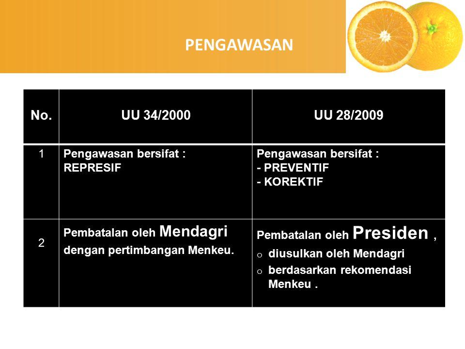 enny, 2008 No.UU 34/2000UU 28/2009 1Pengawasan bersifat : REPRESIF Pengawasan bersifat : - PREVENTIF - KOREKTIF 2 Pembatalan oleh Mendagri dengan pert
