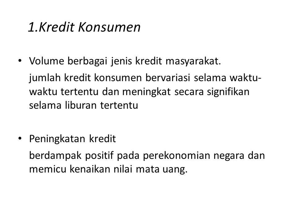 1.Kredit Konsumen Volume berbagai jenis kredit masyarakat. jumlah kredit konsumen bervariasi selama waktu- waktu tertentu dan meningkat secara signifi