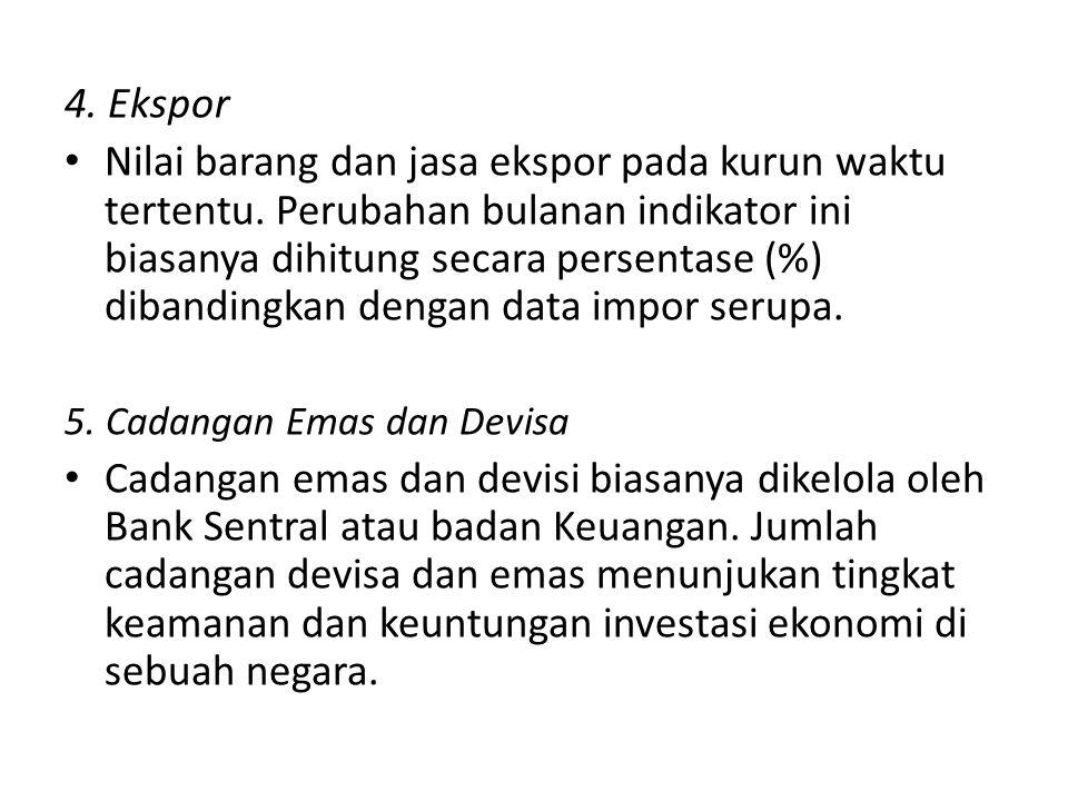 4. Ekspor Nilai barang dan jasa ekspor pada kurun waktu tertentu. Perubahan bulanan indikator ini biasanya dihitung secara persentase (%) dibandingkan