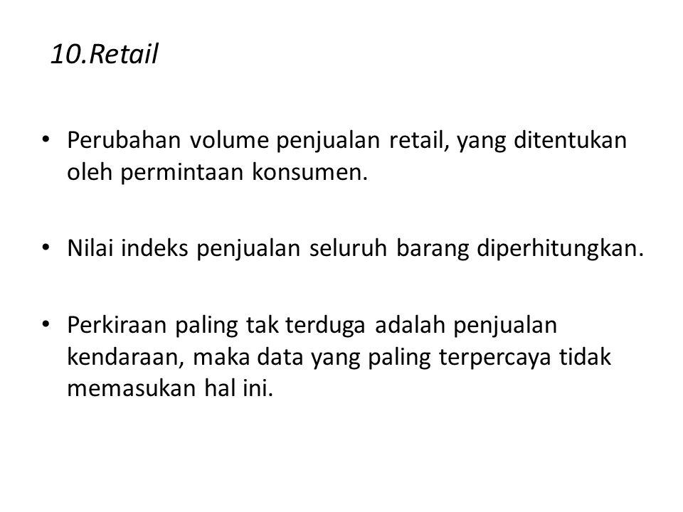 10.Retail Perubahan volume penjualan retail, yang ditentukan oleh permintaan konsumen. Nilai indeks penjualan seluruh barang diperhitungkan. Perkiraan