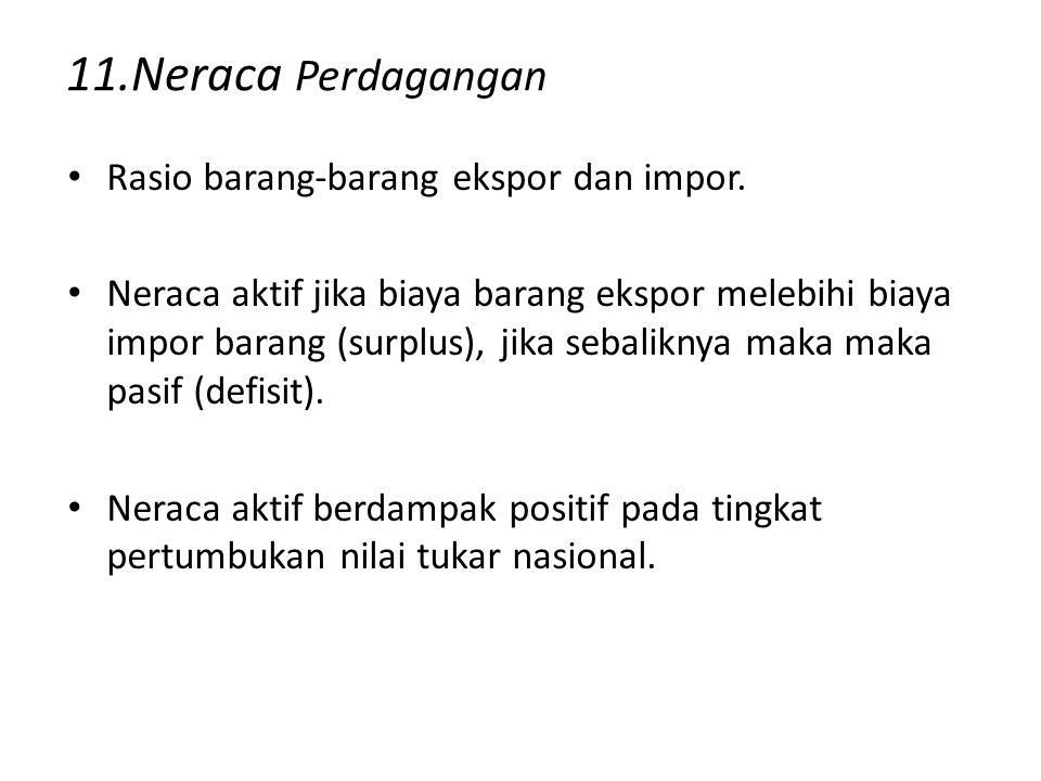 11.Neraca Perdagangan Rasio barang-barang ekspor dan impor. Neraca aktif jika biaya barang ekspor melebihi biaya impor barang (surplus), jika sebalikn
