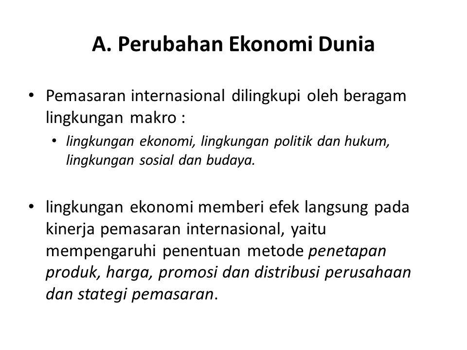 A. Perubahan Ekonomi Dunia Pemasaran internasional dilingkupi oleh beragam lingkungan makro : lingkungan ekonomi, lingkungan politik dan hukum, lingku