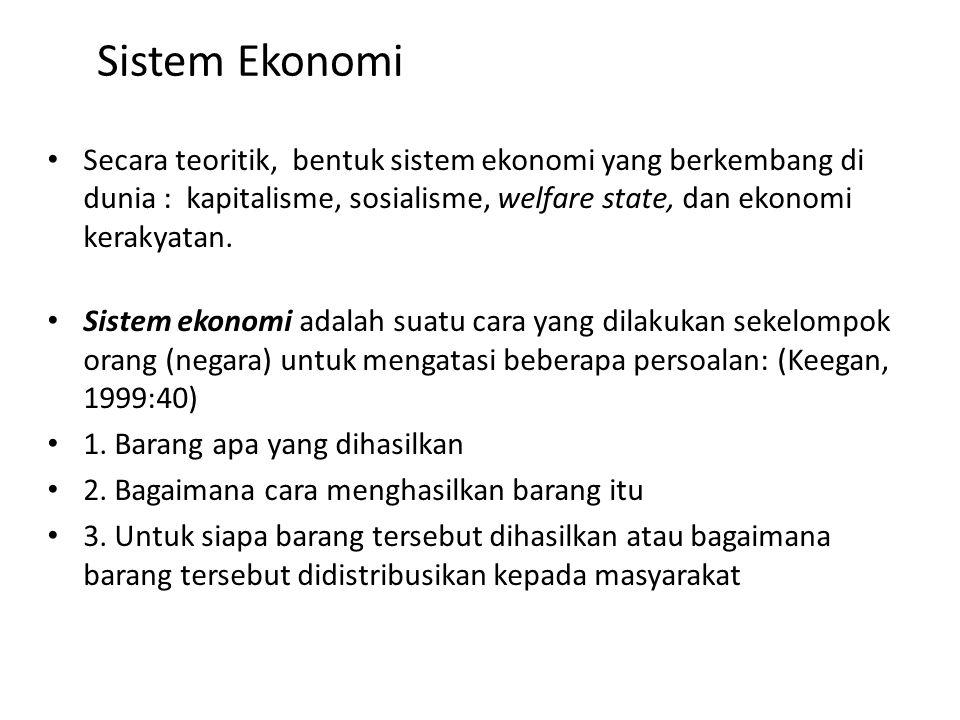 Sistem Ekonomi Secara teoritik, bentuk sistem ekonomi yang berkembang di dunia : kapitalisme, sosialisme, welfare state, dan ekonomi kerakyatan. Siste