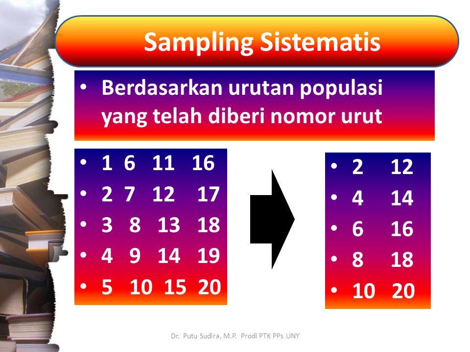 Sampling Sistematis Dr. Putu Sudira, M.P. Prodi PTK PPs UNY Berdasarkan urutan populasi yang telah diberi nomor urut 1 6 11 16 2 7 12 17 3 8 13 18 4 9