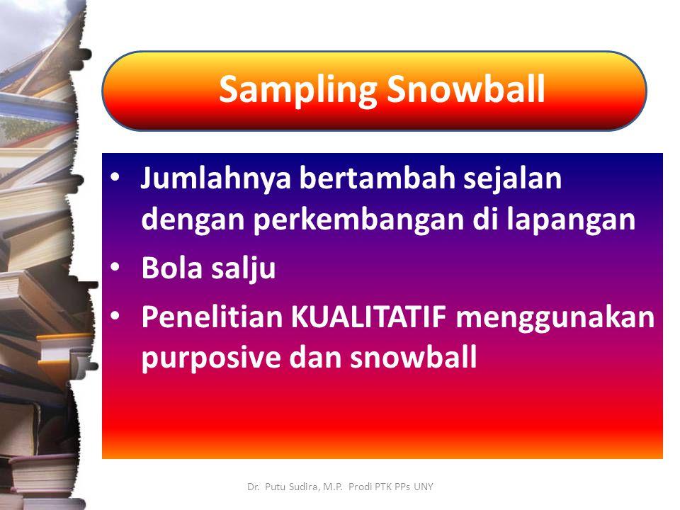 Sampling Snowball Dr. Putu Sudira, M.P. Prodi PTK PPs UNY Jumlahnya bertambah sejalan dengan perkembangan di lapangan Bola salju Penelitian KUALITATIF
