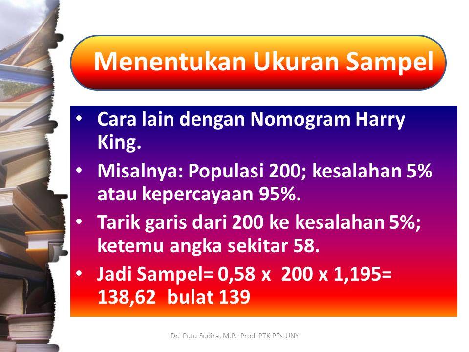 Menentukan Ukuran Sampel Dr. Putu Sudira, M.P. Prodi PTK PPs UNY Cara lain dengan Nomogram Harry King. Misalnya: Populasi 200; kesalahan 5% atau keper