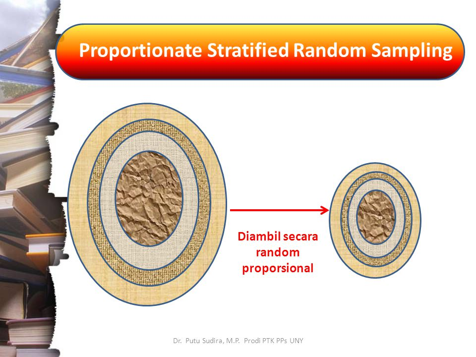 Proportionate Stratified Random Sampling Dr. Putu Sudira, M.P. Prodi PTK PPs UNY Diambil secara random proporsional