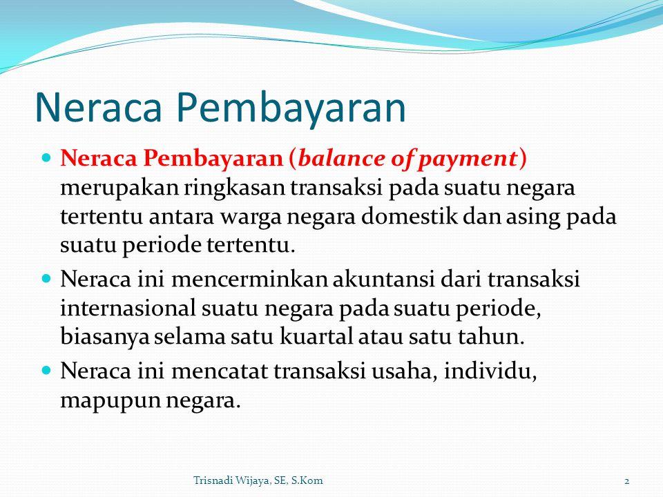 Neraca Pembayaran Neraca Pembayaran (balance of payment) merupakan ringkasan transaksi pada suatu negara tertentu antara warga negara domestik dan asi