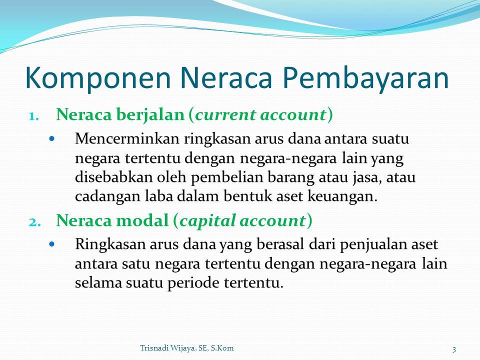 Komponen Neraca Pembayaran 1. Neraca berjalan (current account) Mencerminkan ringkasan arus dana antara suatu negara tertentu dengan negara-negara lai