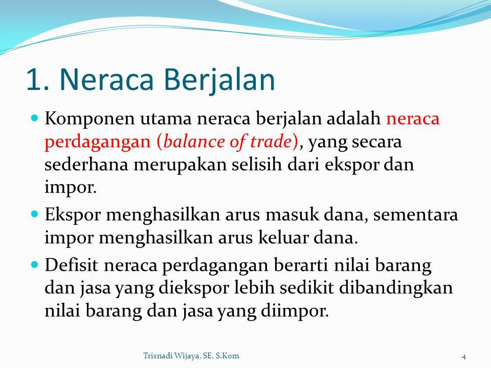1. Neraca Berjalan Komponen utama neraca berjalan adalah neraca perdagangan (balance of trade), yang secara sederhana merupakan selisih dari ekspor da