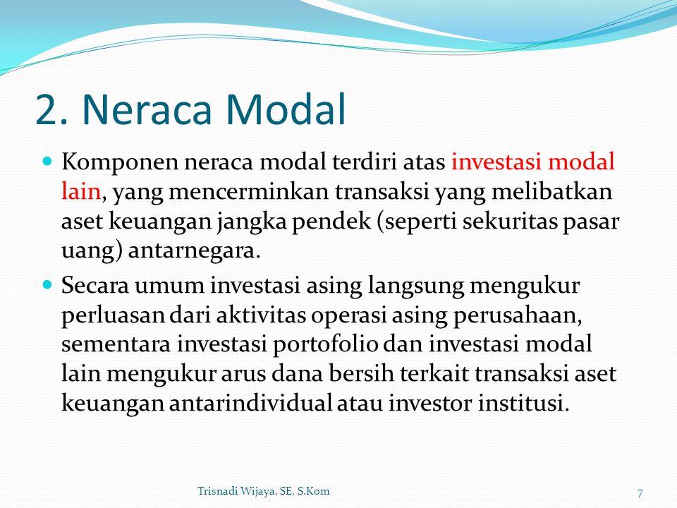 2. Neraca Modal Komponen neraca modal terdiri atas investasi modal lain, yang mencerminkan transaksi yang melibatkan aset keuangan jangka pendek (sepe