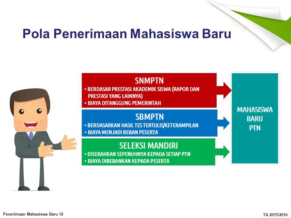 Penerimaan Mahasiswa Baru UI TA 2015/2016 Pilihannya apa saja .