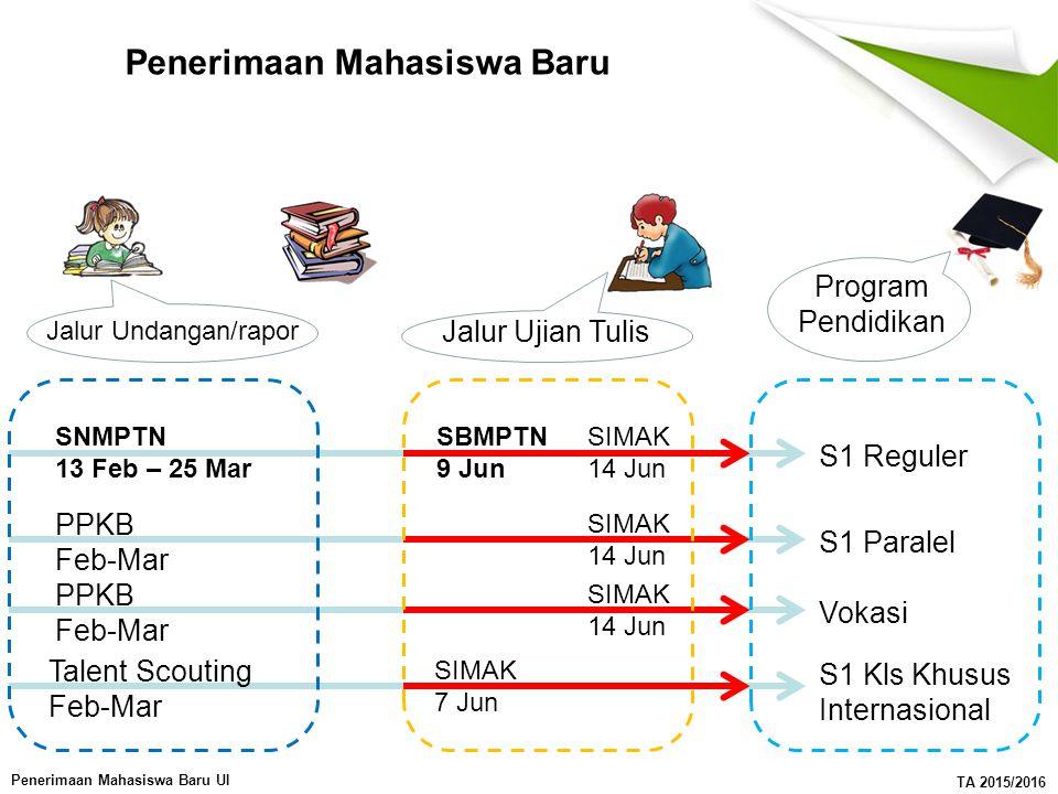 Penerimaan Mahasiswa Baru UI TA 2015/2016 Kuota Penerimaan Jalur Masuk UI