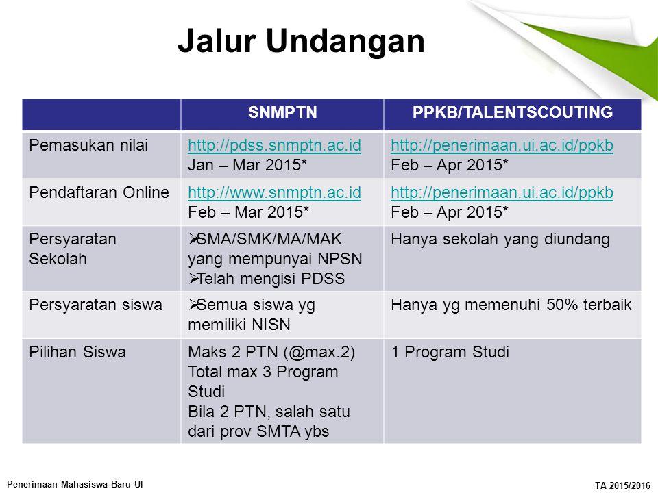 Penerimaan Mahasiswa Baru UI TA 2015/2016 Jalur Undangan SNMPTNPPKB/TALENTSCOUTING Pemasukan nilaihttp://pdss.snmptn.ac.id Jan – Mar 2015* http://pene
